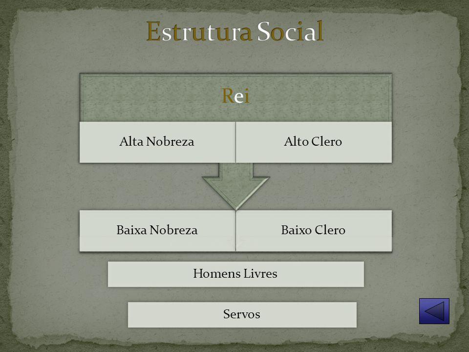 Homens Livres Baixa NobrezaBaixo Clero ReiRei Alta NobrezaAlto Clero Servos