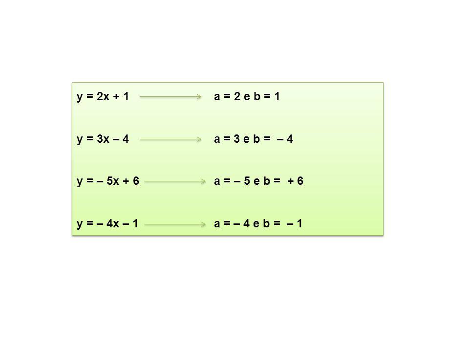 y = 2x + 1 a = 2 e b = 1 y = 3x – 4 a = 3 e b = – 4 y = – 5x + 6 a = – 5 e b = + 6 y = – 4x – 1 a = – 4 e b = – 1 y = 2x + 1 a = 2 e b = 1 y = 3x – 4