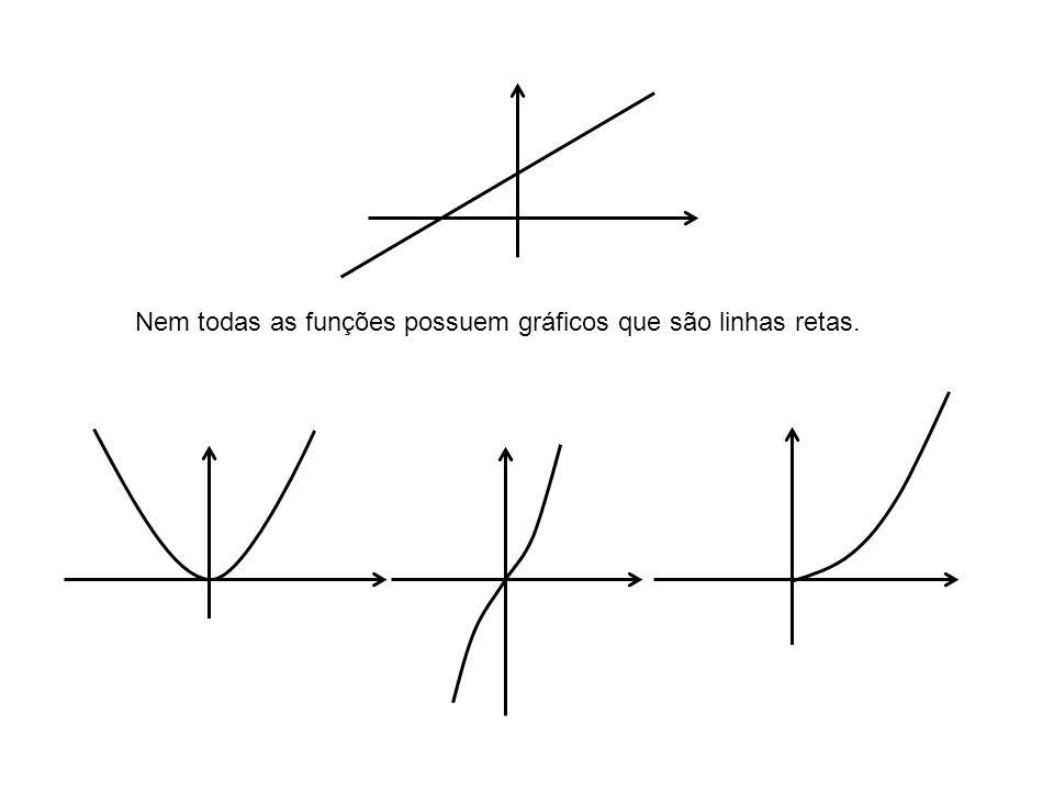 Nem todas as funções possuem gráficos que são linhas retas.