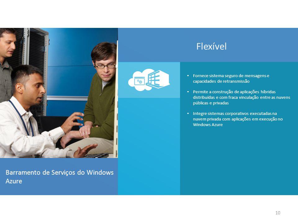 10 Flexível Fornece sistema seguro de mensagens e capacidades de retransmissão Permite a construção de aplicações híbridas distribuídas e com fraca vinculação entre as nuvens públicas e privadas Integre sistemas corporativos executadas na nuvem privada com aplicações em execução no Windows Azure Barramento de Serviços do Windows Azure