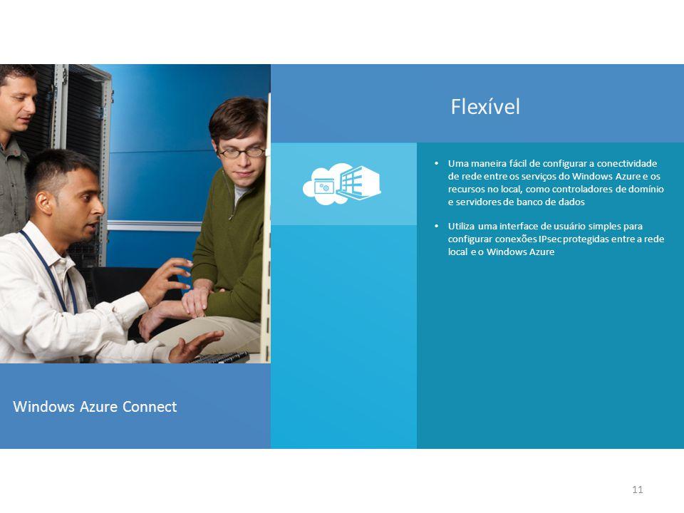11 Windows Azure Connect Uma maneira fácil de configurar a conectividade de rede entre os serviços do Windows Azure e os recursos no local, como controladores de domínio e servidores de banco de dados Utiliza uma interface de usuário simples para configurar conexões IPsec protegidas entre a rede local e o Windows Azure Flexível