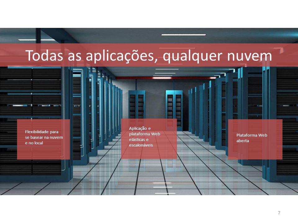 7 Todas as aplicações, qualquer nuvem Flexibilidade para se basear na nuvem e no local Aplicação e plataforma Web elásticas e escalonáveis Plataforma Web aberta