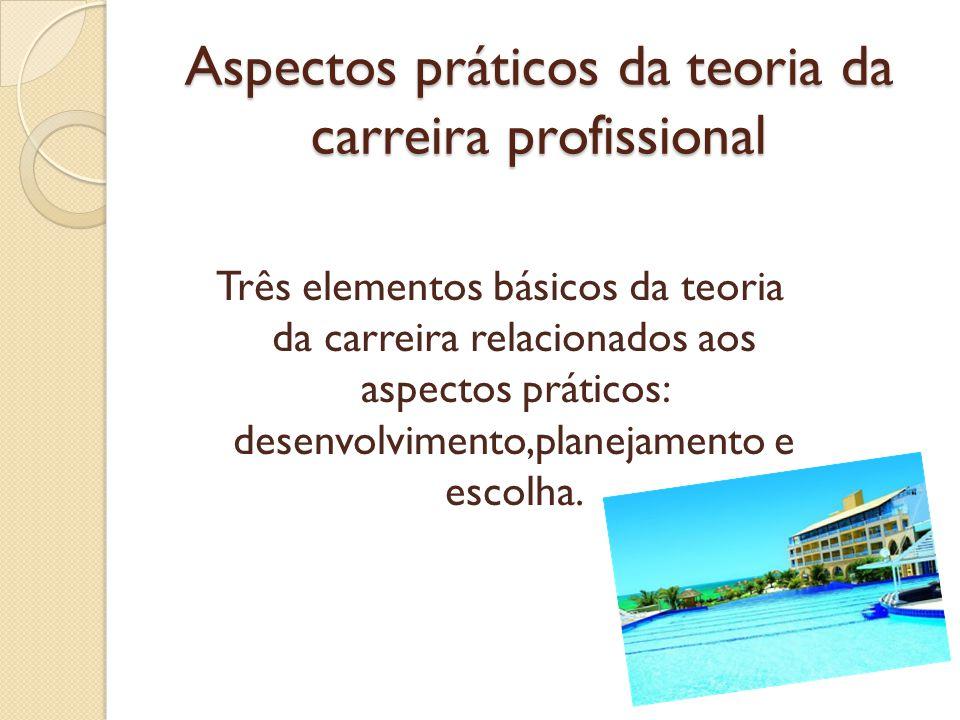 Aspectos práticos da teoria da carreira profissional Três elementos básicos da teoria da carreira relacionados aos aspectos práticos: desenvolvimento,planejamento e escolha.