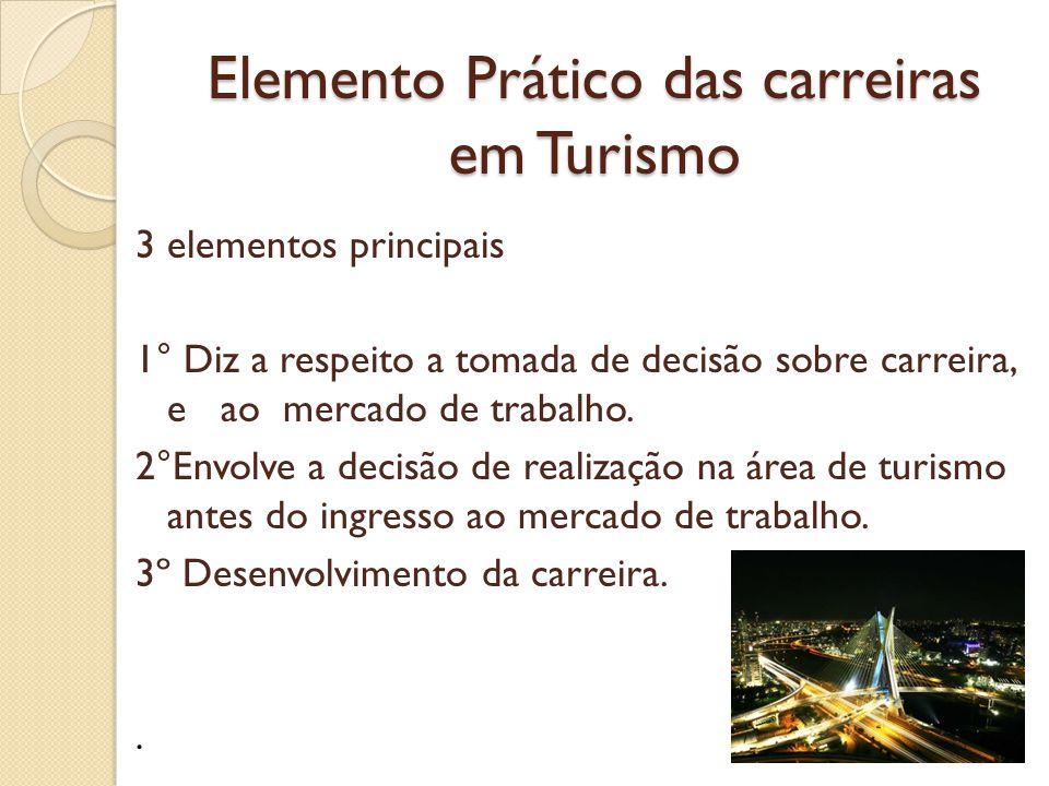 Elemento Prático das carreiras em Turismo 3 elementos principais 1° Diz a respeito a tomada de decisão sobre carreira, e ao mercado de trabalho. 2°Env