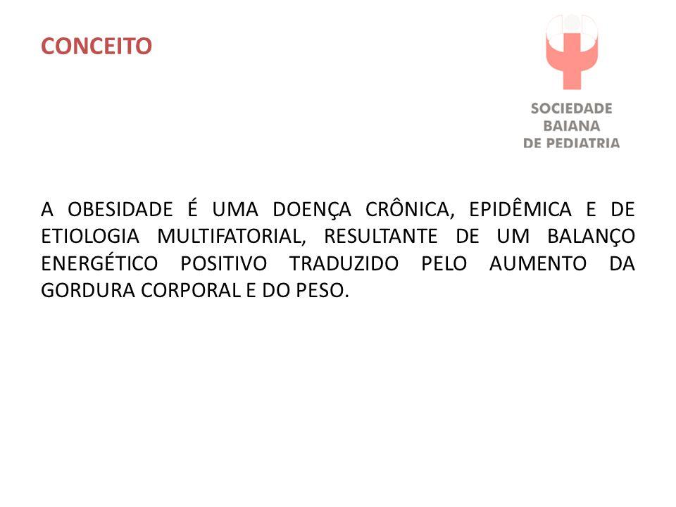 CONCEITO A OBESIDADE É UMA DOENÇA CRÔNICA, EPIDÊMICA E DE ETIOLOGIA MULTIFATORIAL, RESULTANTE DE UM BALANÇO ENERGÉTICO POSITIVO TRADUZIDO PELO AUMENTO DA GORDURA CORPORAL E DO PESO.