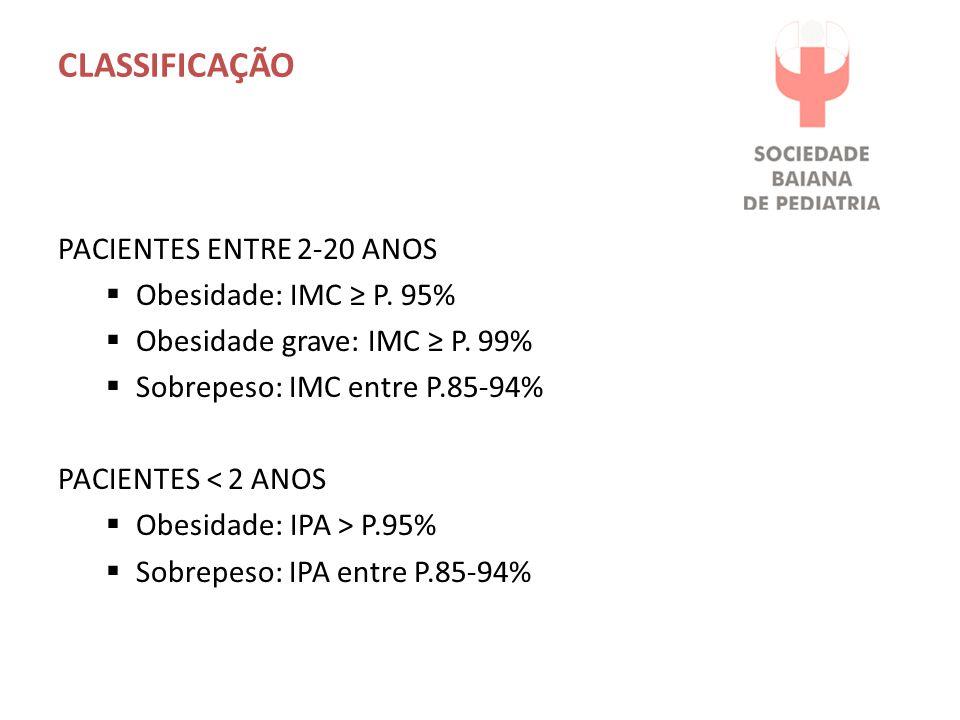 CLASSIFICAÇÃO PACIENTES ENTRE 2-20 ANOS Obesidade: IMC P.