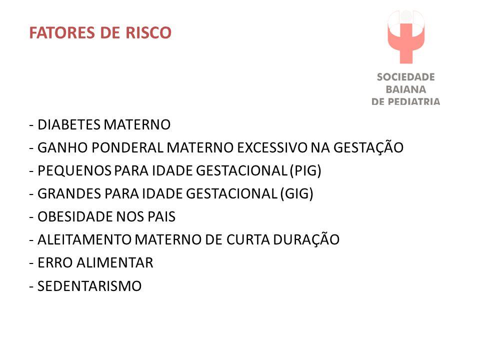 FATORES DE RISCO - DIABETES MATERNO - GANHO PONDERAL MATERNO EXCESSIVO NA GESTAÇÃO - PEQUENOS PARA IDADE GESTACIONAL (PIG) - GRANDES PARA IDADE GESTACIONAL (GIG) - OBESIDADE NOS PAIS - ALEITAMENTO MATERNO DE CURTA DURAÇÃO - ERRO ALIMENTAR - SEDENTARISMO