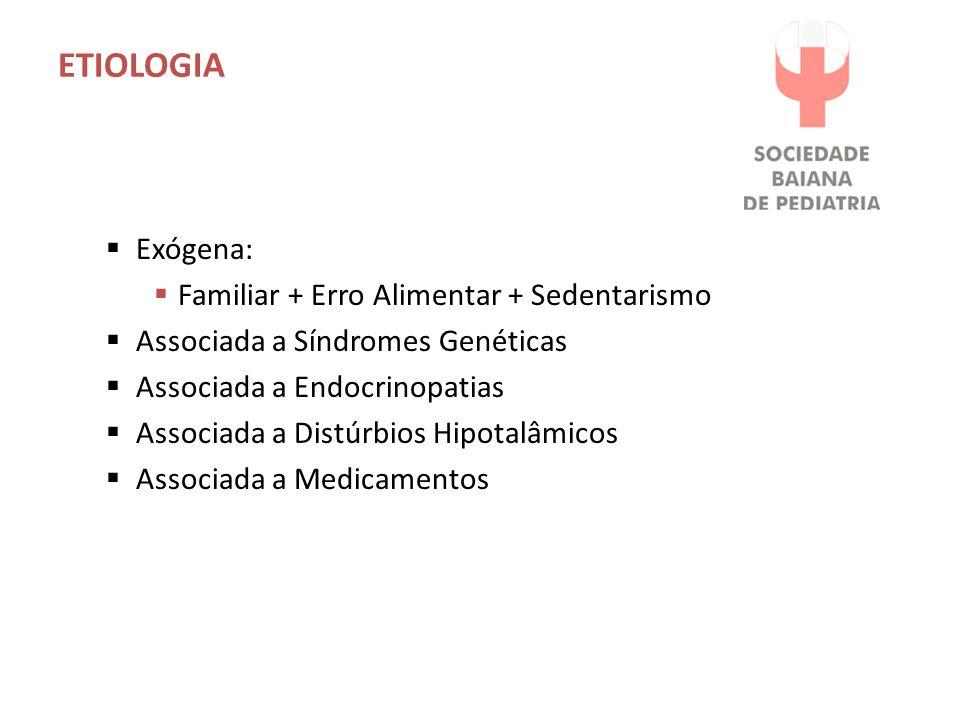 ETIOLOGIA Exógena: Familiar + Erro Alimentar + Sedentarismo Associada a Síndromes Genéticas Associada a Endocrinopatias Associada a Distúrbios Hipotalâmicos Associada a Medicamentos