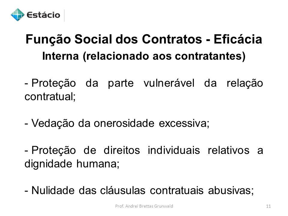 Função Social dos Contratos - Eficácia Interna (relacionado aos contratantes) - Proteção da parte vulnerável da relação contratual; - Vedação da onerosidade excessiva; - Proteção de direitos individuais relativos a dignidade humana; - Nulidade das cláusulas contratuais abusivas; 11Prof.