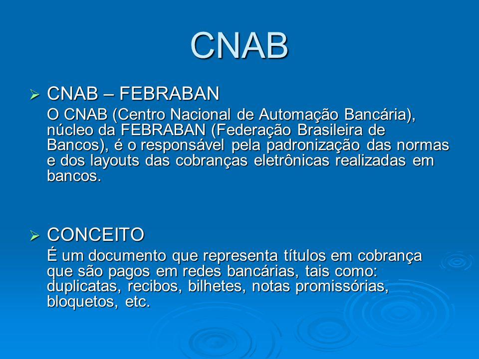 CNAB CNAB – FEBRABAN CNAB – FEBRABAN O CNAB (Centro Nacional de Automação Bancária), núcleo da FEBRABAN (Federação Brasileira de Bancos), é o responsá