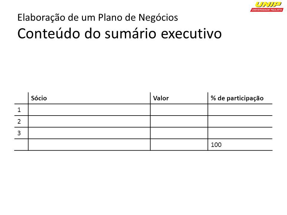 Elaboração de um Plano de Negócios Conteúdo do sumário executivo SócioValor% de participação 1 2 3 100