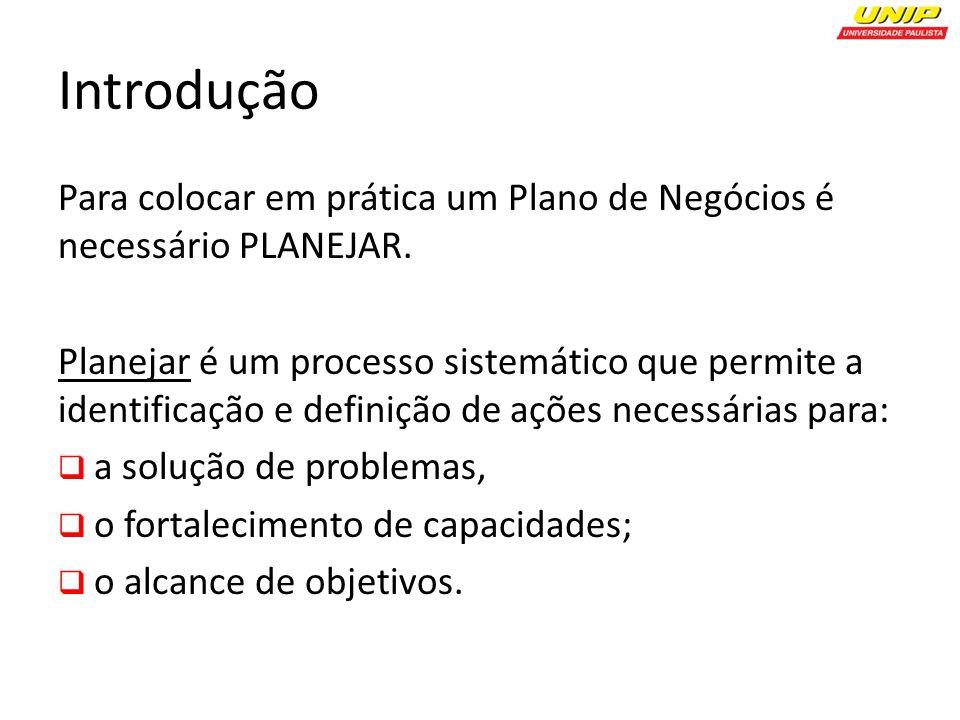 Introdução Para colocar em prática um Plano de Negócios é necessário PLANEJAR.