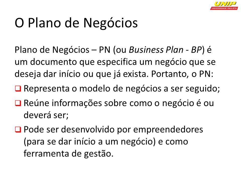 O Plano de Negócios Plano de Negócios – PN (ou Business Plan - BP) é um documento que especifica um negócio que se deseja dar início ou que já exista.