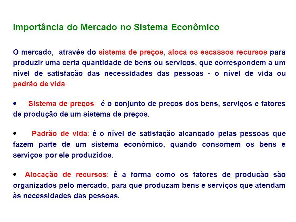 Importância do Mercado no Sistema Econômico O mercado, através do sistema de preços, aloca os escassos recursos para produzir uma certa quantidade de