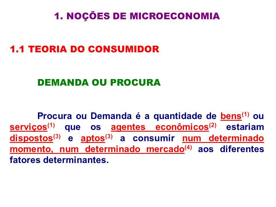 1. NOÇÕES DE MICROECONOMIA 1.1 TEORIA DO CONSUMIDOR DEMANDA OU PROCURA Procura ou Demanda é a quantidade de bens (1) ou serviços (1) que os agentes ec