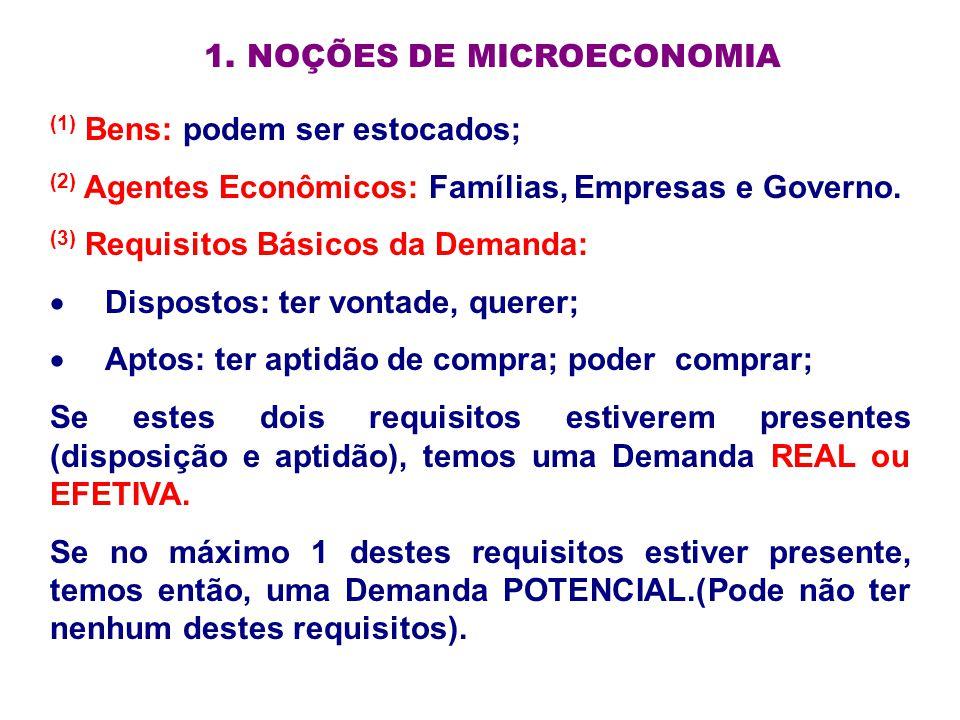(1) Bens: podem ser estocados; (2) Agentes Econômicos: Famílias, Empresas e Governo. (3) Requisitos Básicos da Demanda: Dispostos: ter vontade, querer