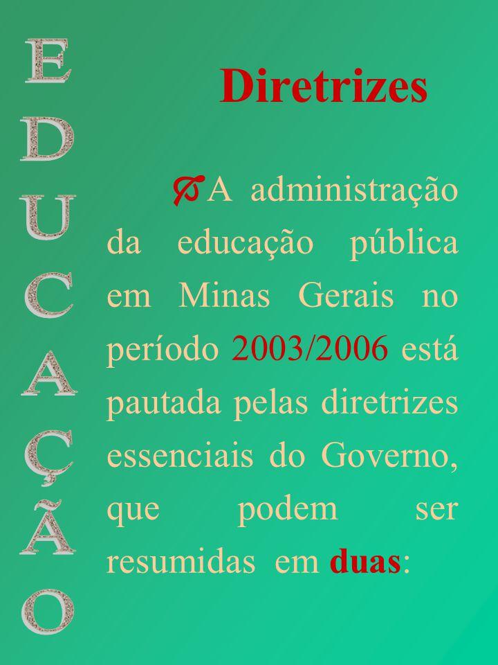 Diretrizes A administração da educação pública em Minas Gerais no período 2003/2006 está pautada pelas diretrizes essenciais do Governo, que podem ser