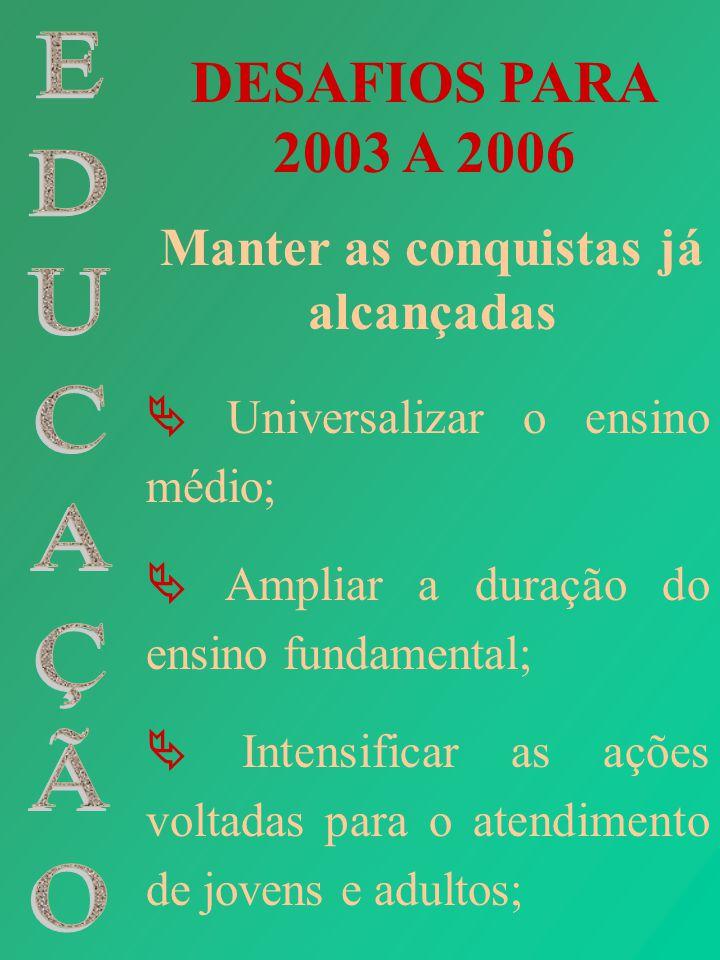 DESAFIOS PARA 2003 A 2006 Manter as conquistas já alcançadas Universalizar o ensino médio; Ampliar a duração do ensino fundamental; Intensificar as aç