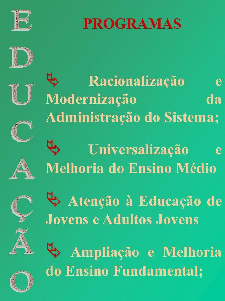 PROGRAMAS Racionalização e Modernização da Administração do Sistema; Universalização e Melhoria do Ensino Médio Atenção à Educação de Jovens e Adultos