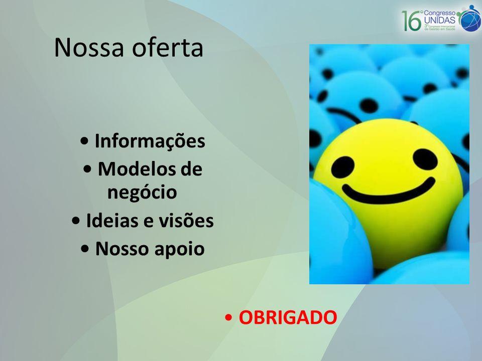 Nossa oferta Informações Modelos de negócio Ideias e visões Nosso apoio OBRIGADO