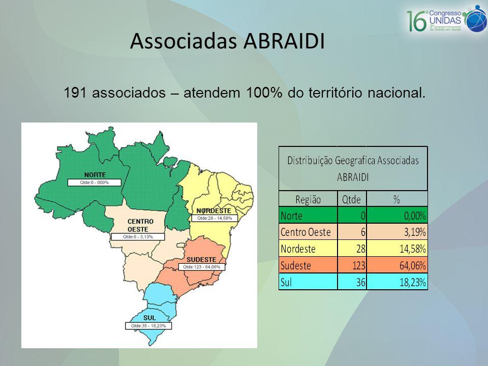191 associados – atendem 100% do território nacional. Associadas ABRAIDI