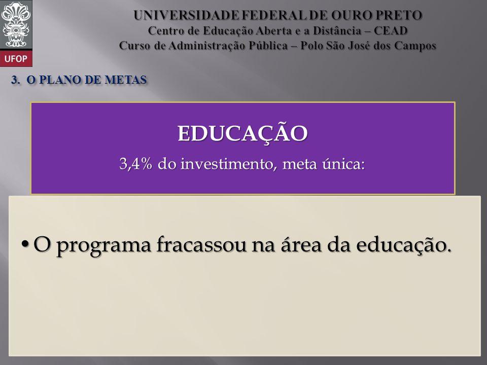EDUCAÇÃO 3,4% do investimento, meta única: O programa fracassou na área da educação.O programa fracassou na área da educação.