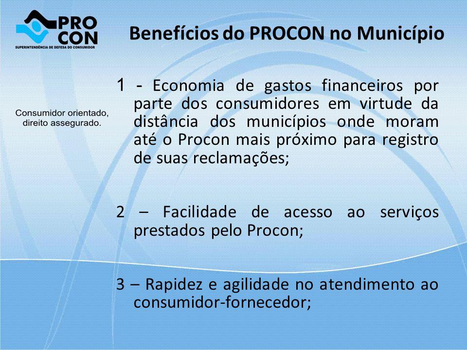 Benefícios do PROCON no Município 1 - Economia de gastos financeiros por parte dos consumidores em virtude da distância dos municípios onde moram até
