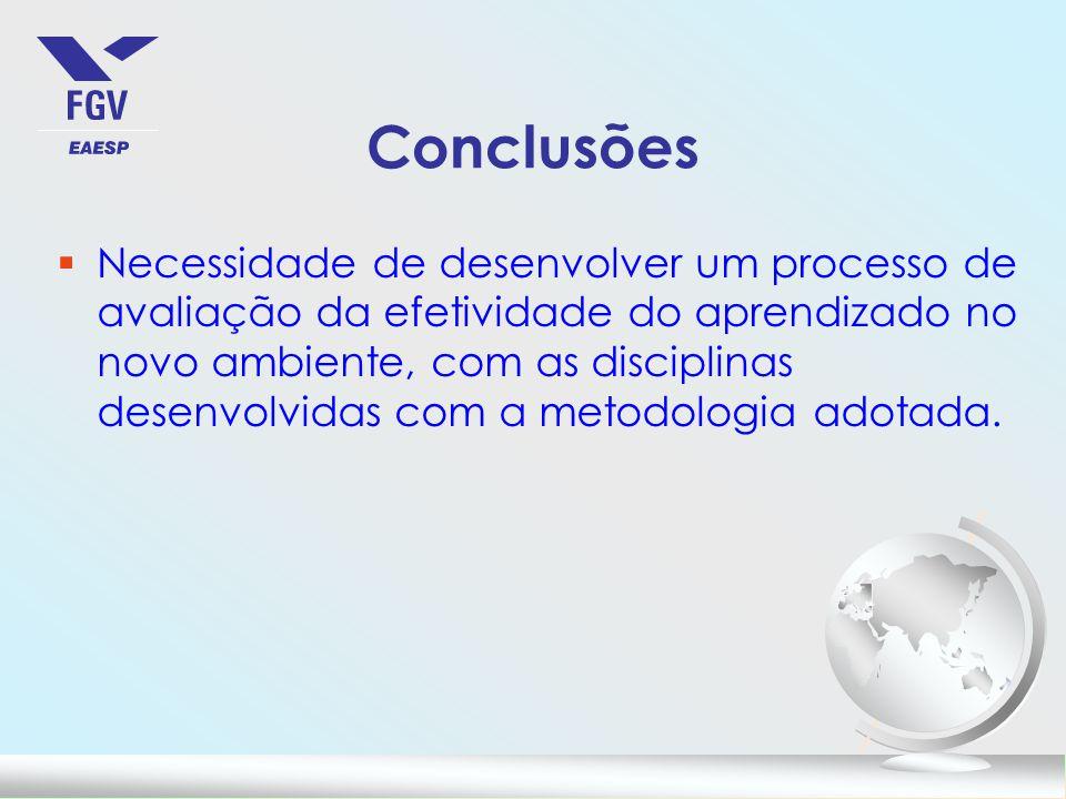 Conclusões §Necessidade de desenvolver um processo de avaliação da efetividade do aprendizado no novo ambiente, com as disciplinas desenvolvidas com a metodologia adotada.