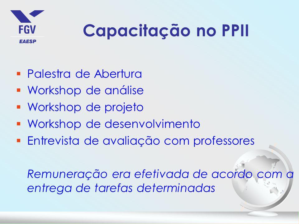 Capacitação no PPII §Palestra de Abertura §Workshop de análise §Workshop de projeto §Workshop de desenvolvimento §Entrevista de avaliação com professores Remuneração era efetivada de acordo com a entrega de tarefas determinadas