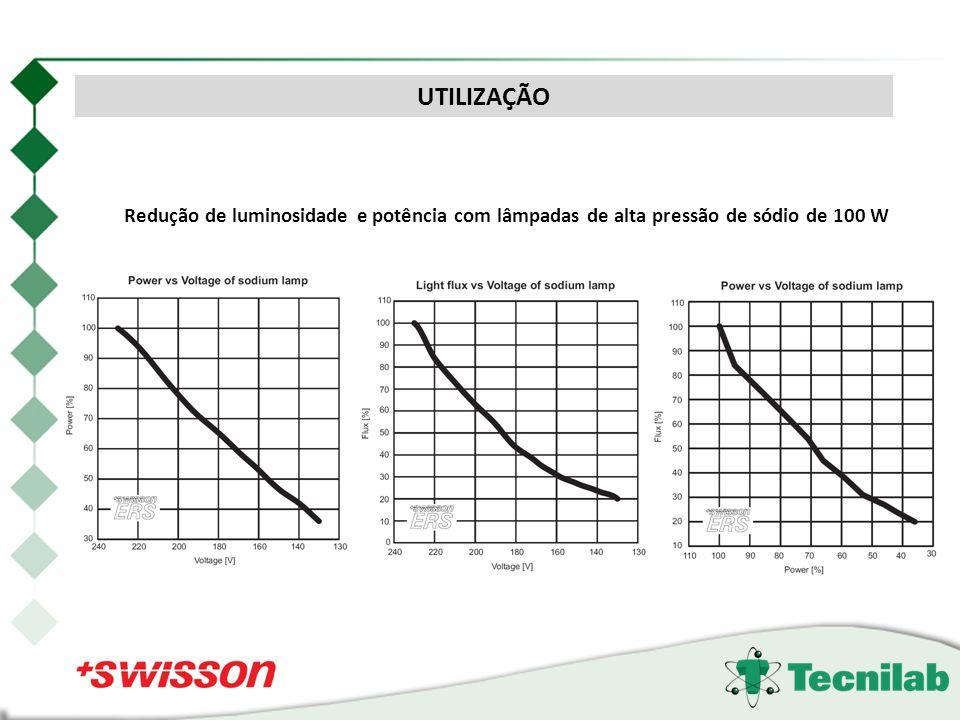 Redução de luminosidade e potência com lâmpadas de alta pressão de sódio de 100 W UTILIZAÇÃO