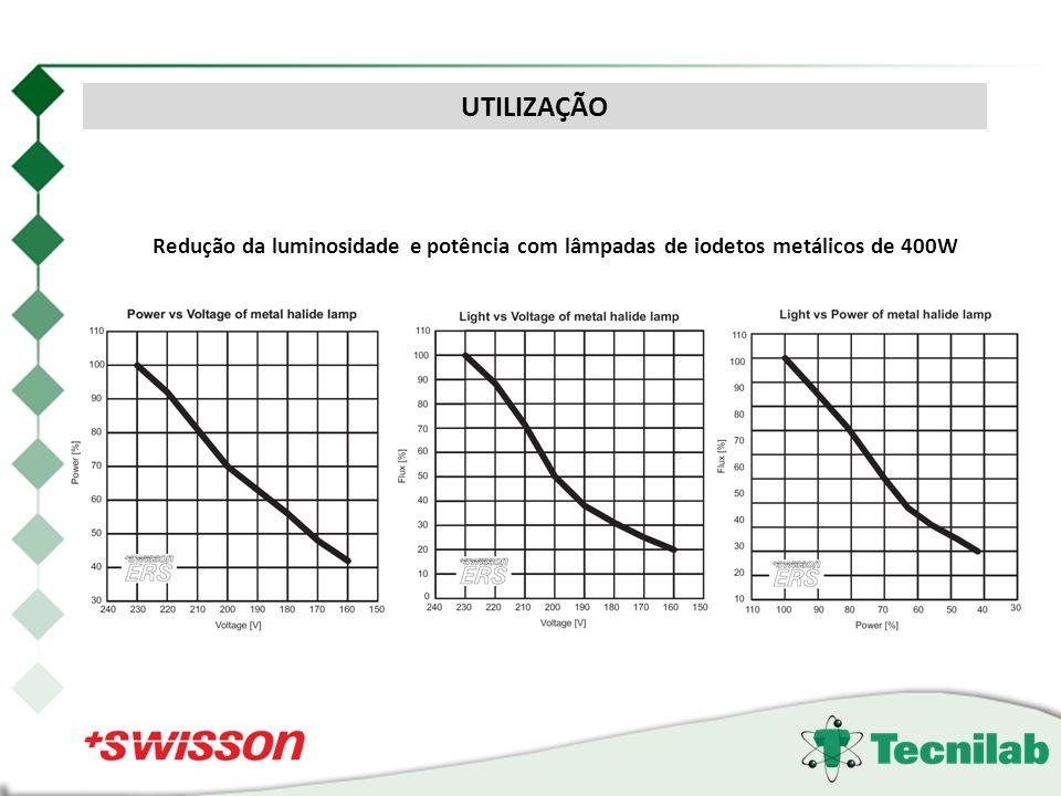 Redução da luminosidade e potência com lâmpadas de iodetos metálicos de 400W UTILIZAÇÃO