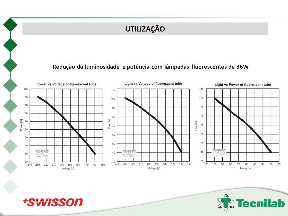 Redução da luminosidade e potência com lâmpadas fluorescentes de 36W UTILIZAÇÃO