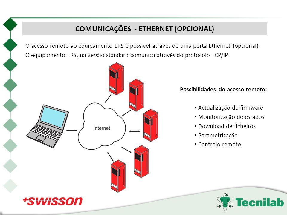 O acesso remoto ao equipamento ERS é possível através de uma porta Ethernet (opcional). O equipamento ERS, na versão standard comunica através do prot