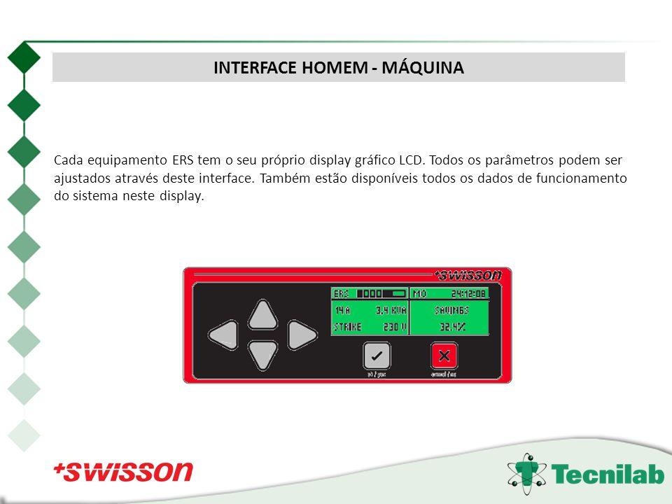 Cada equipamento ERS tem o seu próprio display gráfico LCD. Todos os parâmetros podem ser ajustados através deste interface. Também estão disponíveis