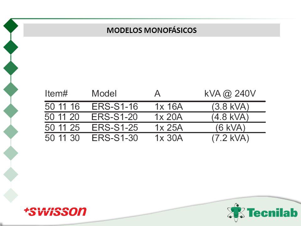 MODELOS MONOFÁSICOS
