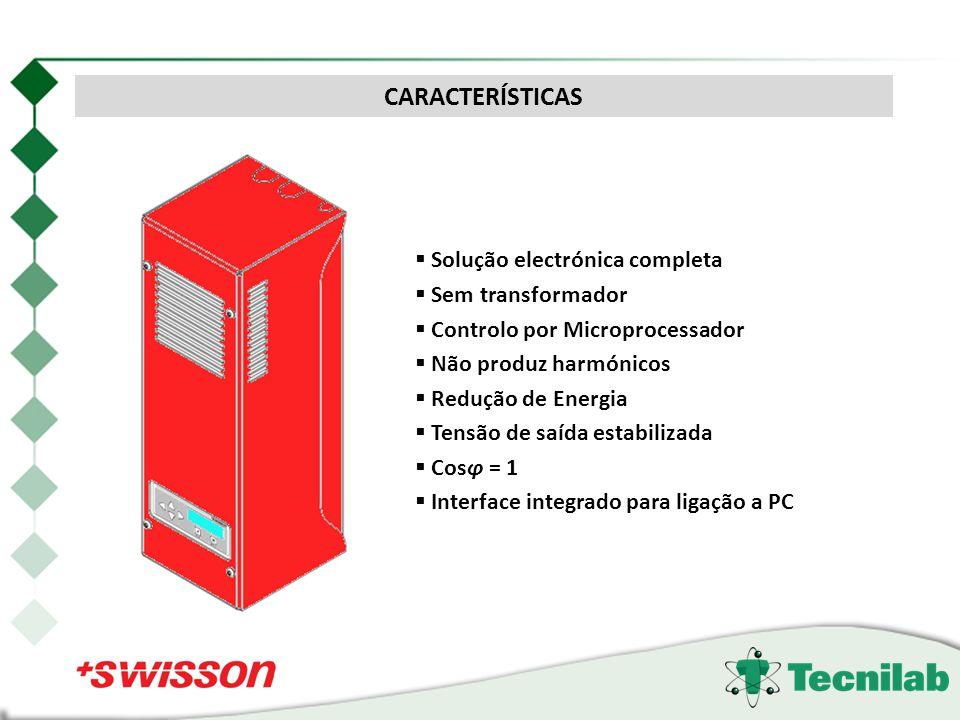 Solução electrónica completa Sem transformador Controlo por Microprocessador Não produz harmónicos Redução de Energia Tensão de saída estabilizada Cos