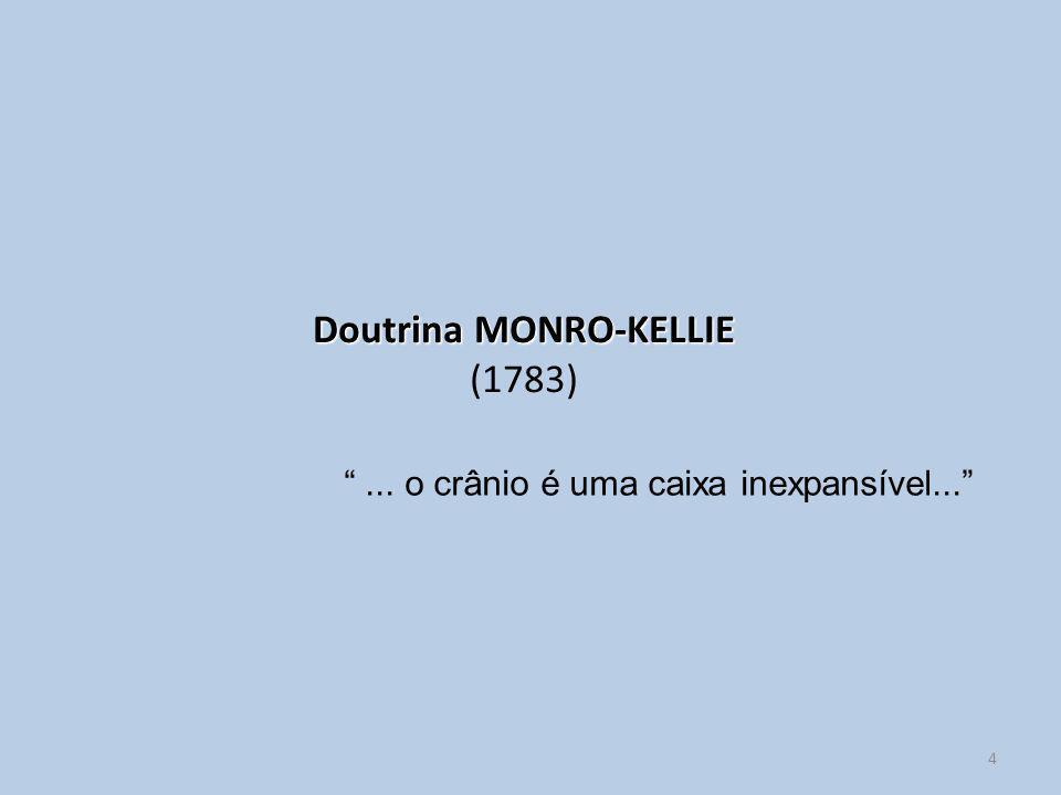 Doutrina MONRO-KELLIE (1783)... o crânio é uma caixa inexpansível... 4