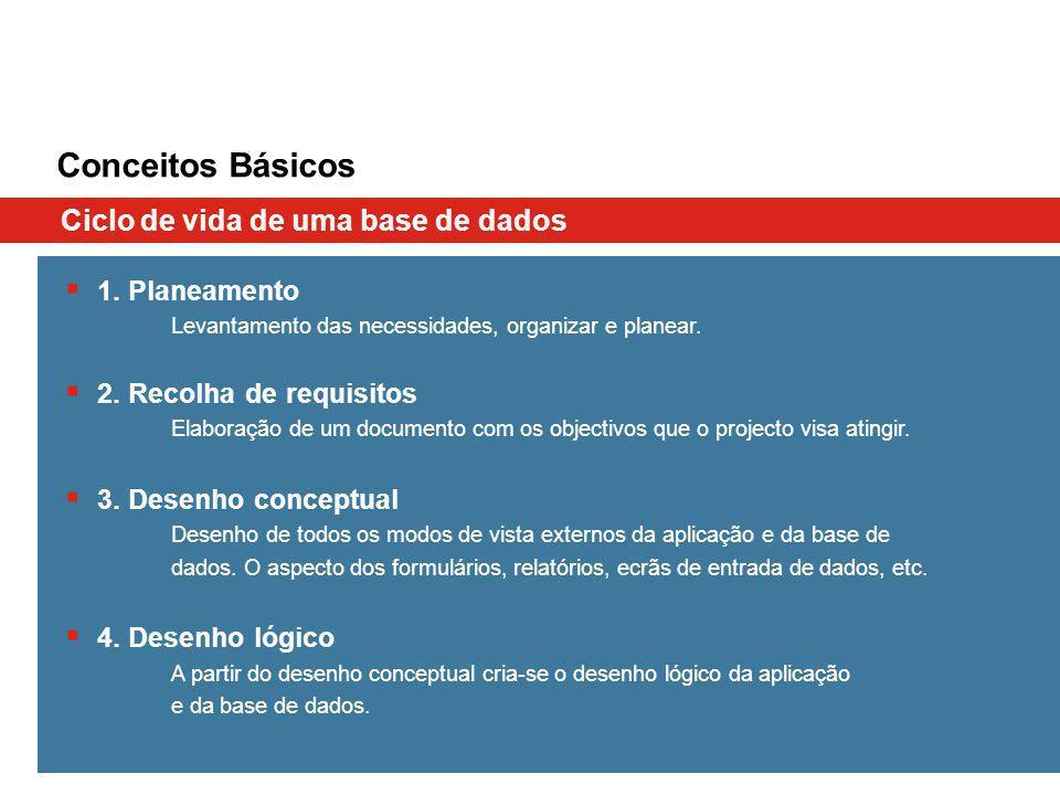 Conceitos Básicos Ciclo de vida de uma base de dados 1. Planeamento Levantamento das necessidades, organizar e planear. 2. Recolha de requisitos Elabo