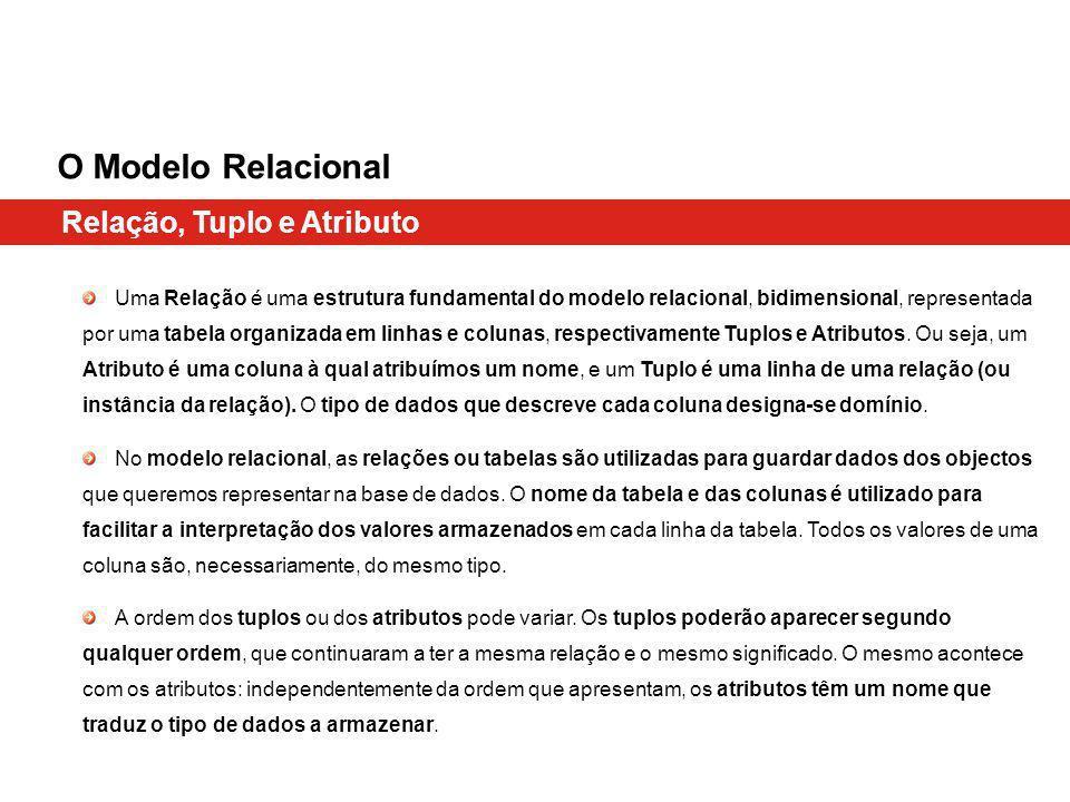 Relação, Tuplo e Atributo O Modelo Relacional Uma Relação é uma estrutura fundamental do modelo relacional, bidimensional, representada por uma tabela organizada em linhas e colunas, respectivamente Tuplos e Atributos.