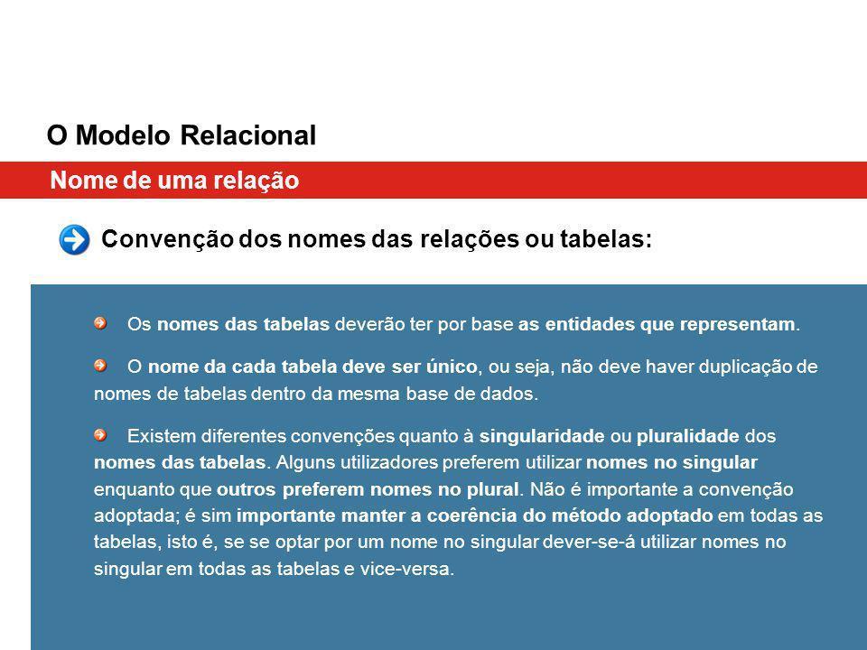 Nome de uma relação O Modelo Relacional Convenção dos nomes das relações ou tabelas: Os nomes das tabelas deverão ter por base as entidades que representam.