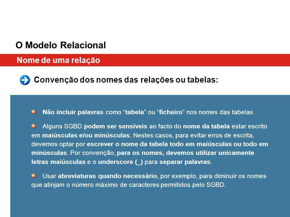Nome de uma relação O Modelo Relacional Convenção dos nomes das relações ou tabelas: Não incluir palavras como tabela ou ficheiro nos nomes das tabelas.