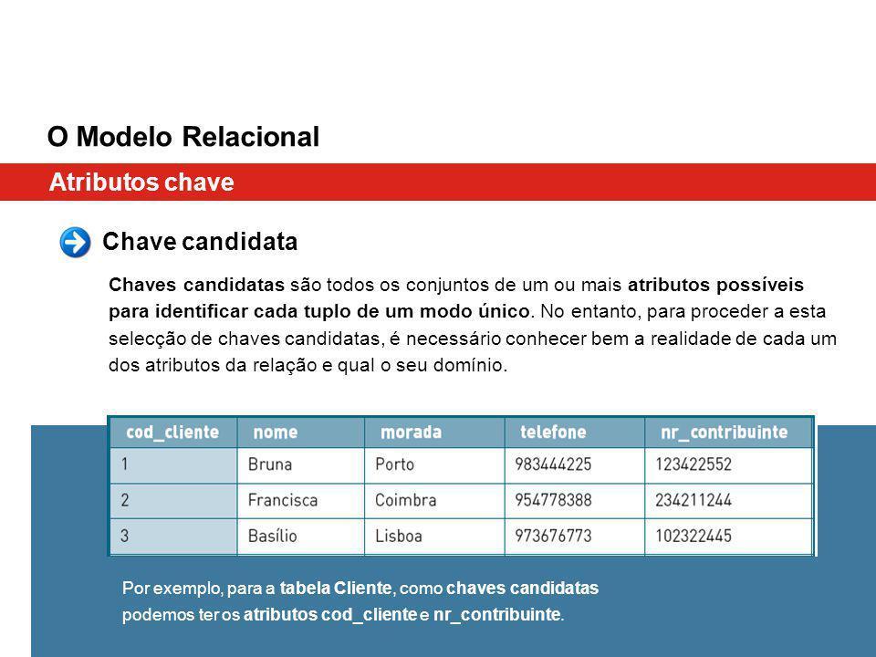 Atributos chave O Modelo Relacional Chave candidata Chaves candidatas são todos os conjuntos de um ou mais atributos possíveis para identificar cada t
