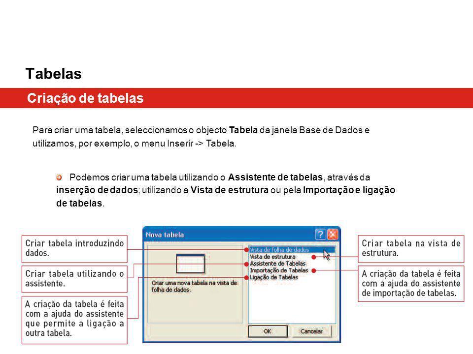 Tabelas Criação de tabelas Para criar uma tabela, seleccionamos o objecto Tabela da janela Base de Dados e utilizamos, por exemplo, o menu Inserir -> Tabela.