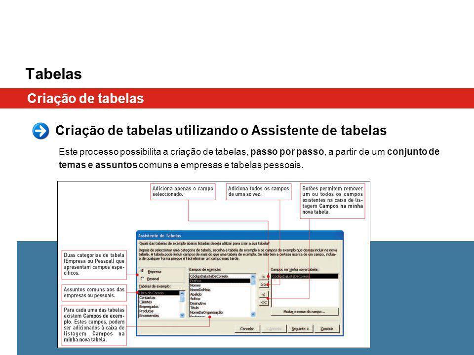 Tabelas Criação de tabelas Criação de tabelas utilizando o Assistente de tabelas Este processo possibilita a criação de tabelas, passo por passo, a partir de um conjunto de temas e assuntos comuns a empresas e tabelas pessoais.