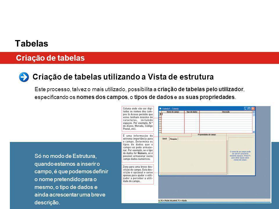Tabelas Criação de tabelas Criação de tabelas utilizando a Vista de estrutura Este processo, talvez o mais utilizado, possibilita a criação de tabelas pelo utilizador, especificando os nomes dos campos, o tipos de dados e as suas propriedades.