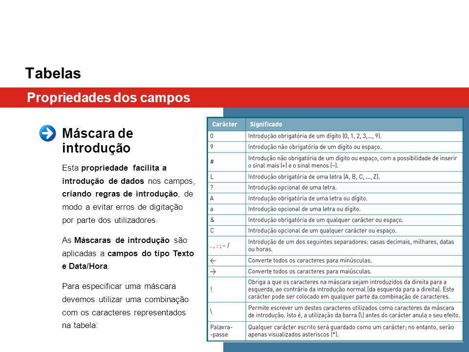 Tabelas Propriedades dos campos Máscara de introdução Esta propriedade facilita a introdução de dados nos campos, criando regras de introdução, de modo a evitar erros de digitação por parte dos utilizadores.