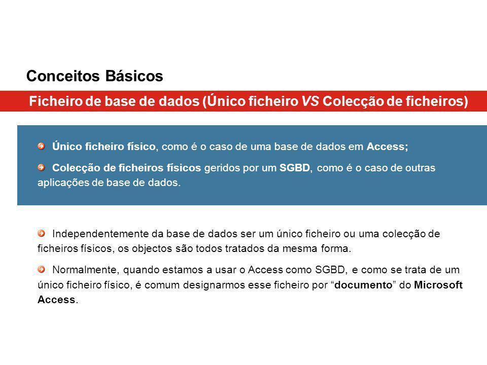 Conceitos Básicos Ficheiro de base de dados (Único ficheiro VS Colecção de ficheiros) Único ficheiro físico, como é o caso de uma base de dados em Access; Colecção de ficheiros físicos geridos por um SGBD, como é o caso de outras aplicações de base de dados.