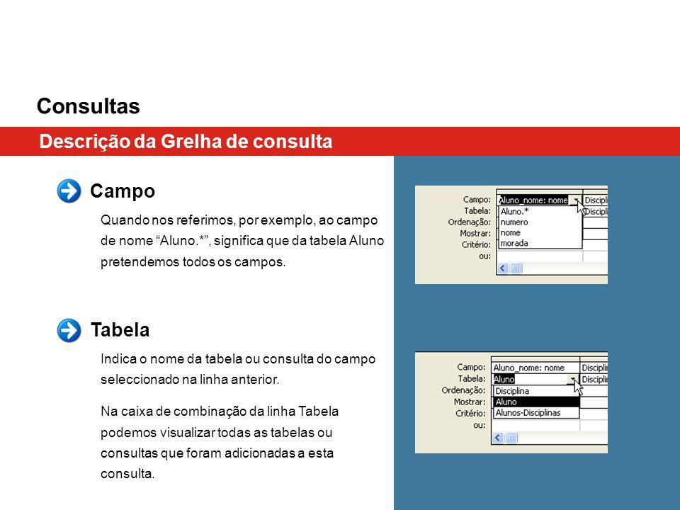 Consultas Descrição da Grelha de consulta Campo Quando nos referimos, por exemplo, ao campo de nome Aluno.*, significa que da tabela Aluno pretendemos