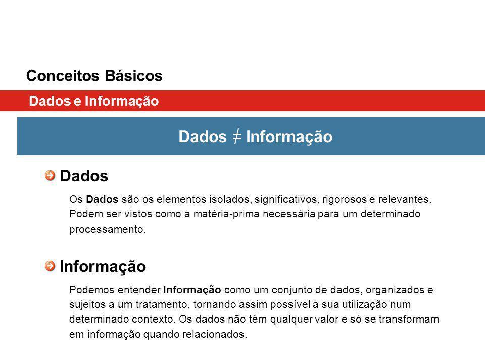 Conceitos Básicos Dados e Informação Dados Os Dados são os elementos isolados, significativos, rigorosos e relevantes. Podem ser vistos como a matéria