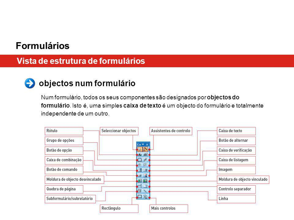 Formulários Vista de estrutura de formulários objectos num formulário Num formulário, todos os seus componentes são designados por objectos do formulá